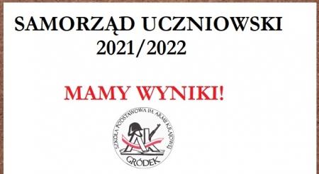 Wyniki wyborów do Samorządu Uczniowskiego 2021-2022